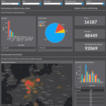 service.monitor - quality assurance for geo services